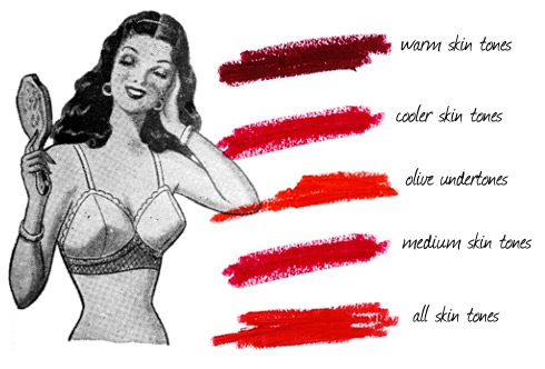 How to wear red lipstick correctly